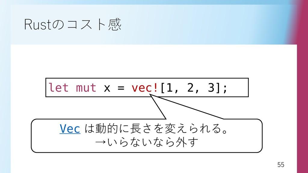 55 55 Rustのコスト感 let mut x = vec![1, 2, 3]; Vec ...