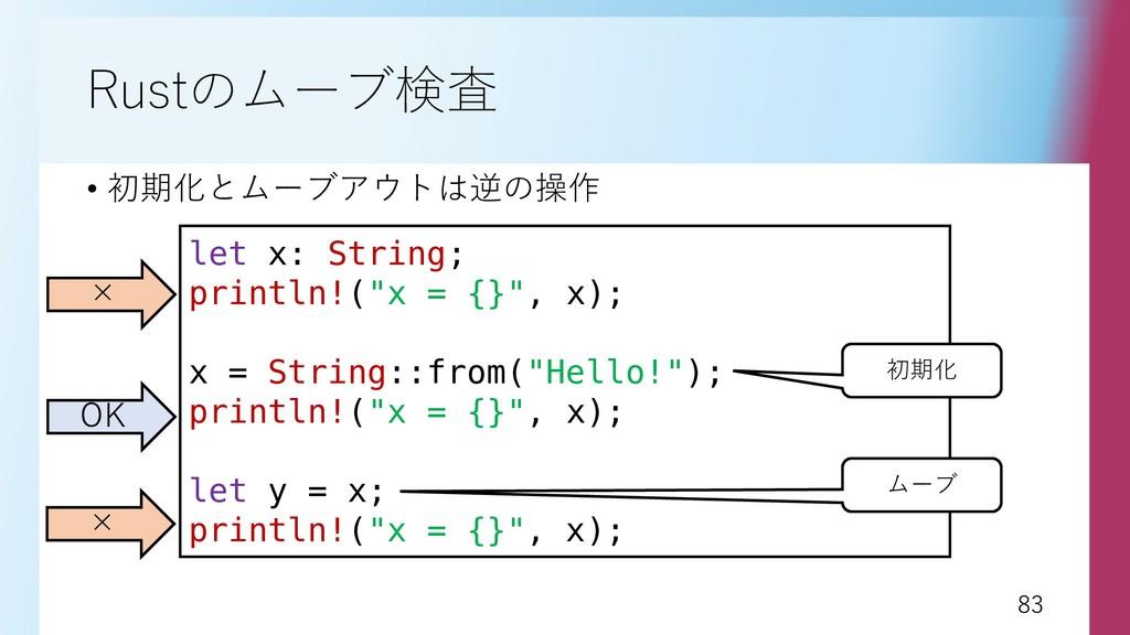 83 83 Rustのムーブ検査 • 初期化とムーブアウトは逆の操作 let x: Strin...