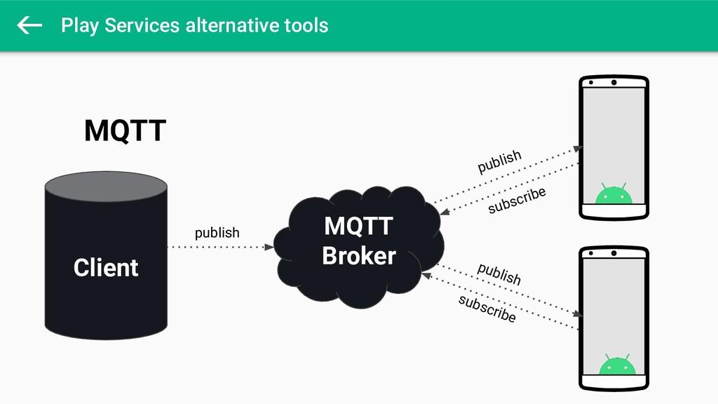 Play Services alternative tools MQTT MQTT Broke...