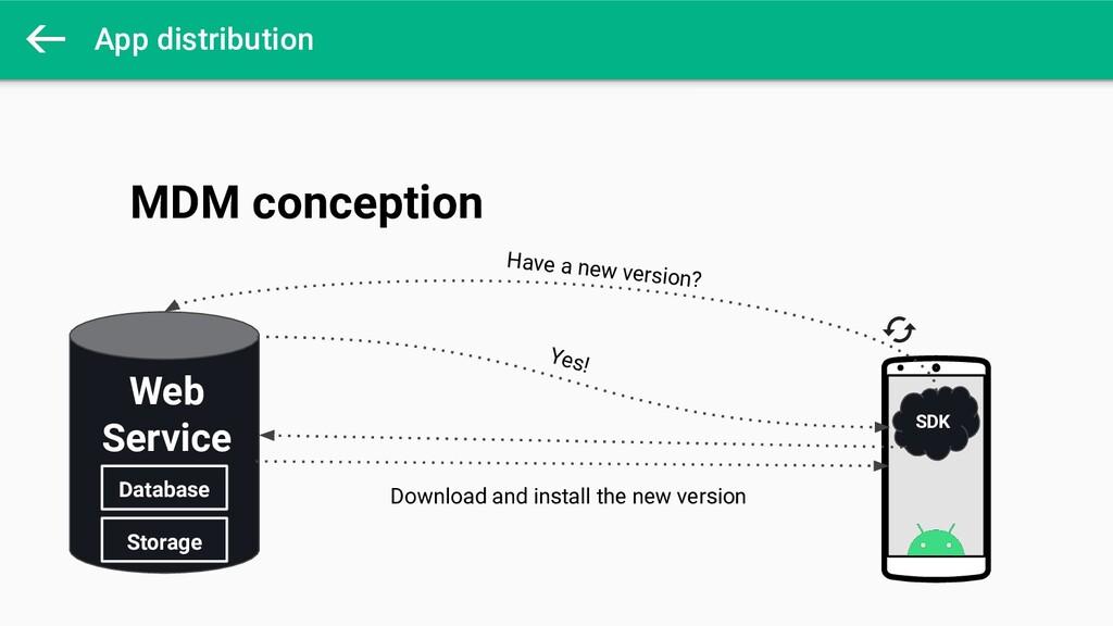App distribution MDM conception SDK Web Service...