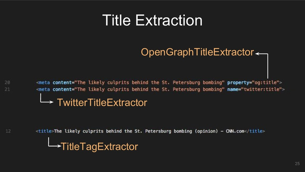 25 Title Extraction OpenGraphTitleExtractor Twi...