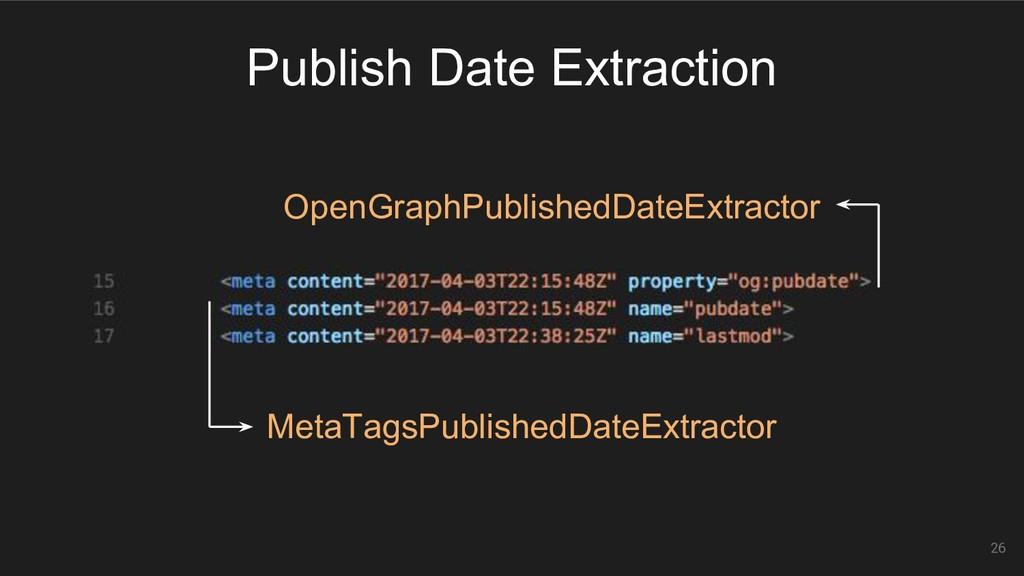 26 Publish Date Extraction OpenGraphPublishedDa...