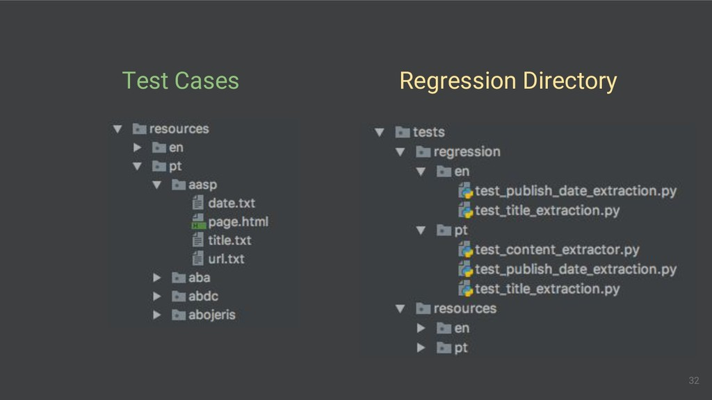 32 Regression Directory Test Cases