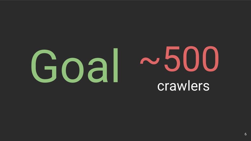 6 crawlers ~500 Goal