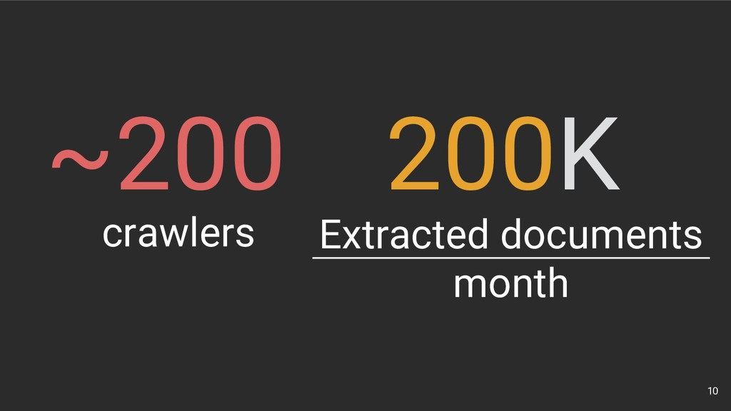 10 Extracted documents month 200K crawlers ~200