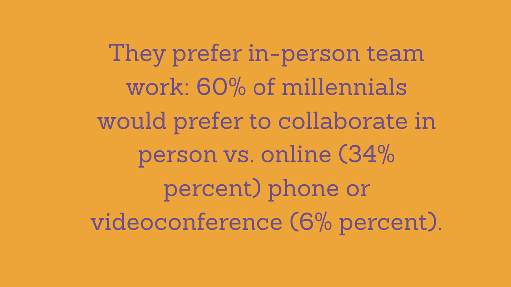 They prefer in-person team work: 60% of millenn...