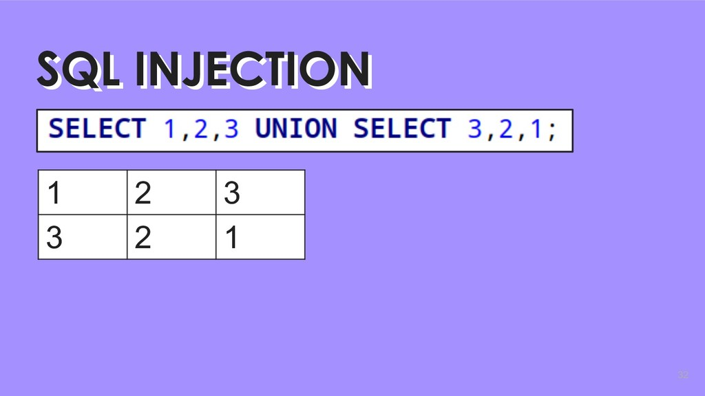 32 SQL INJECTION SQL INJECTION 1 2 3 3 2 1