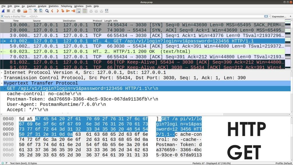 Методы HTTP запросов HTTP GET