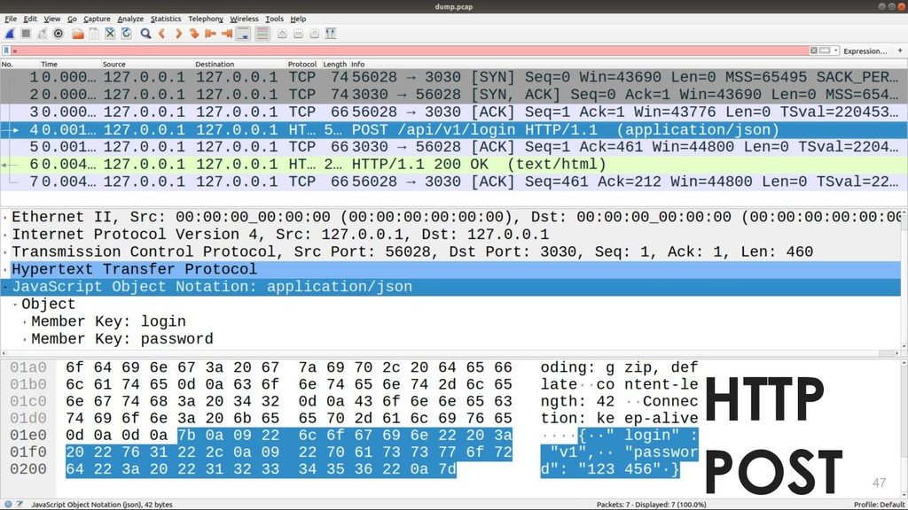 Методы HTTP запросов 47 HTTP POST
