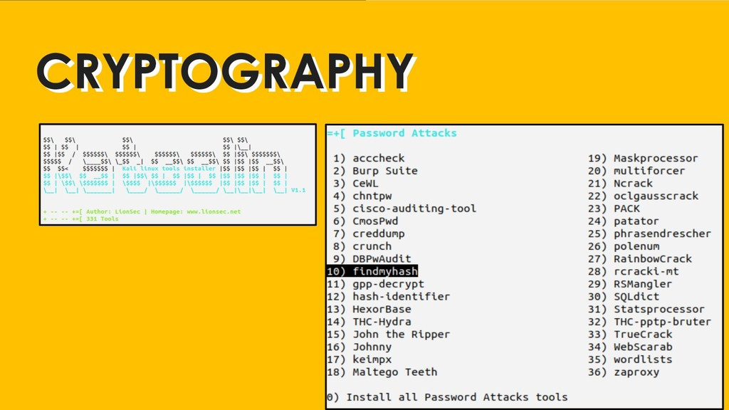 CRYPTOGRAPHY CRYPTOGRAPHY