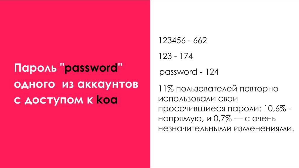 """Пароль """"password"""" одного из аккаунтов с доступо..."""