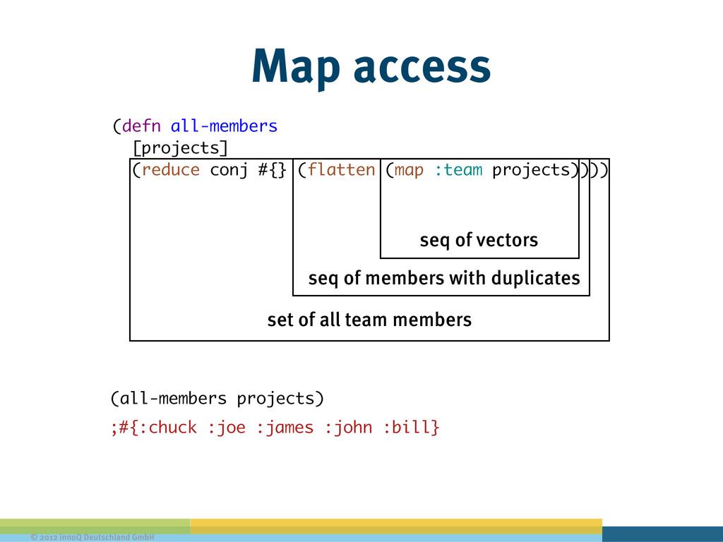 © 2012 innoQ Deutschland GmbH Map access (defn ...