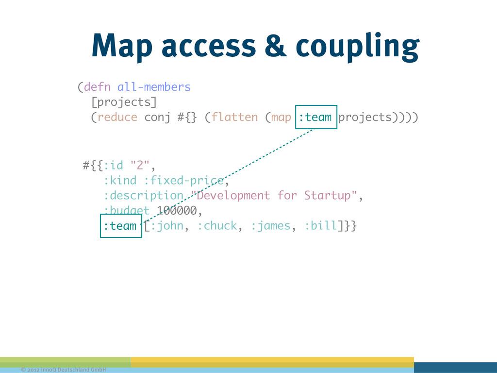 © 2012 innoQ Deutschland GmbH Map access & coup...