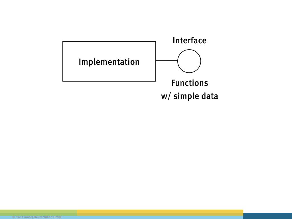 © 2012 innoQ Deutschland GmbH Implementation In...
