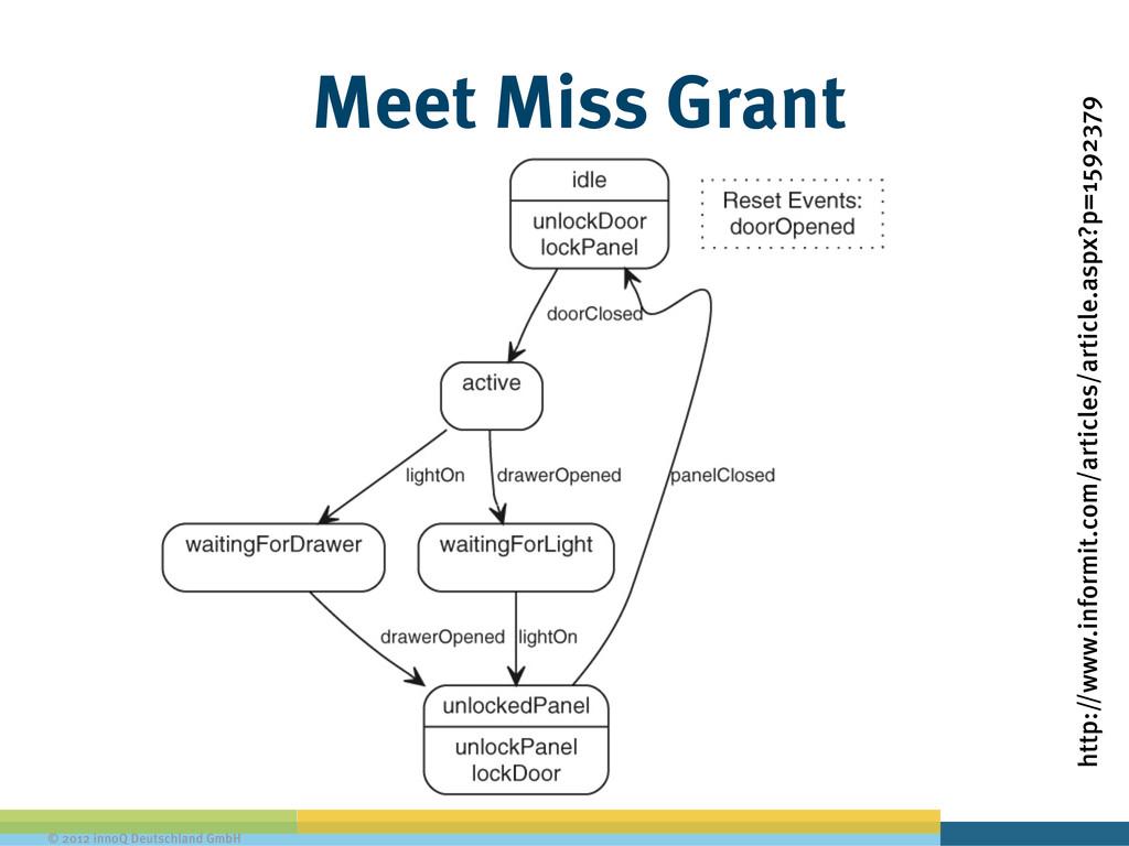 © 2012 innoQ Deutschland GmbH Meet Miss Grant h...