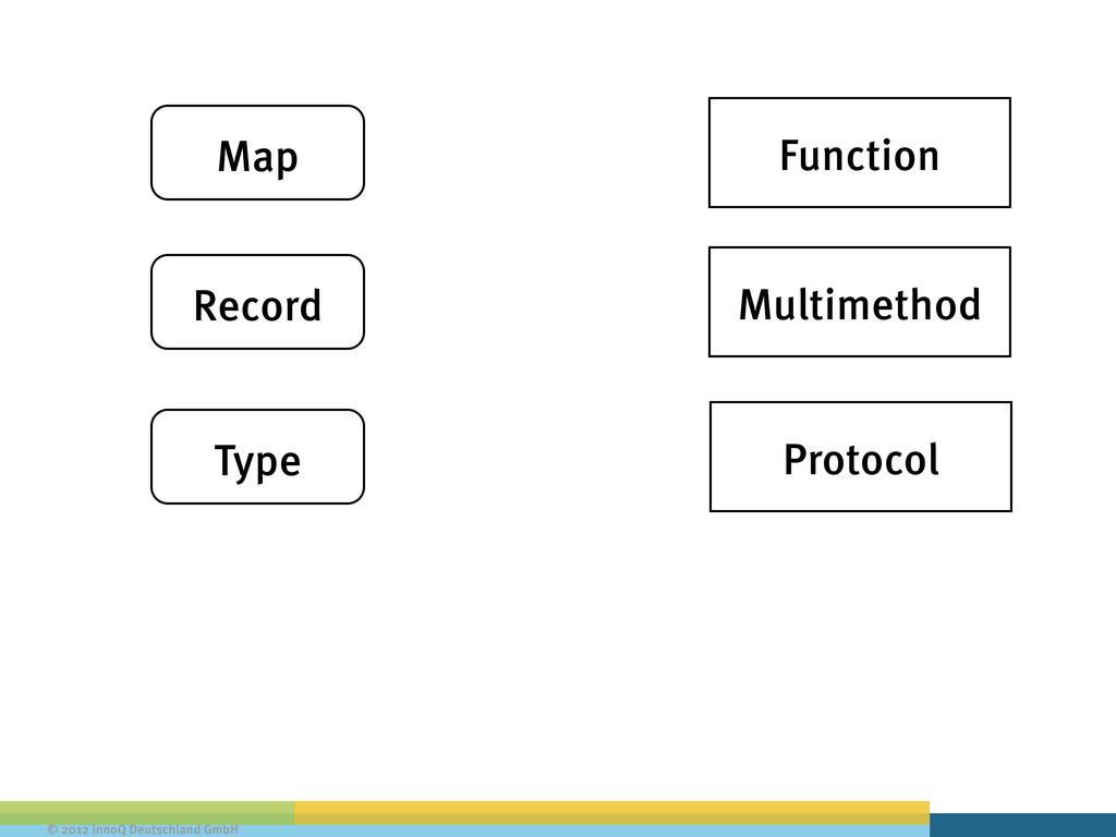 © 2012 innoQ Deutschland GmbH Map Record Type F...