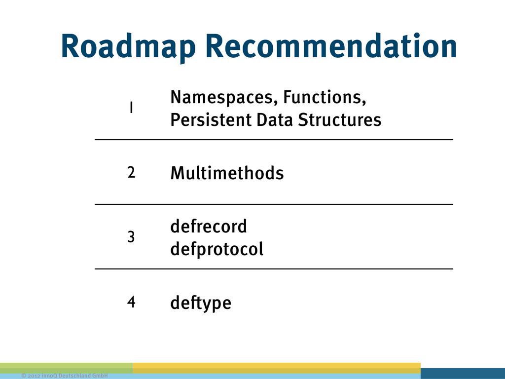 © 2012 innoQ Deutschland GmbH Roadmap Recommend...