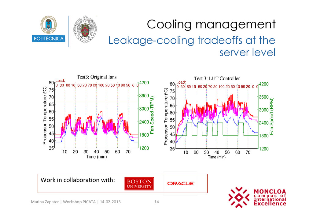 Cooling management Fig. 4. Test 3 temperature s...
