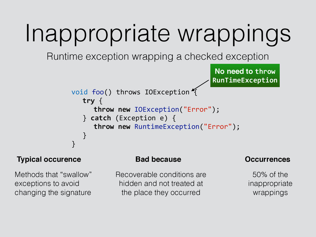 Inappropriate wrappings void	