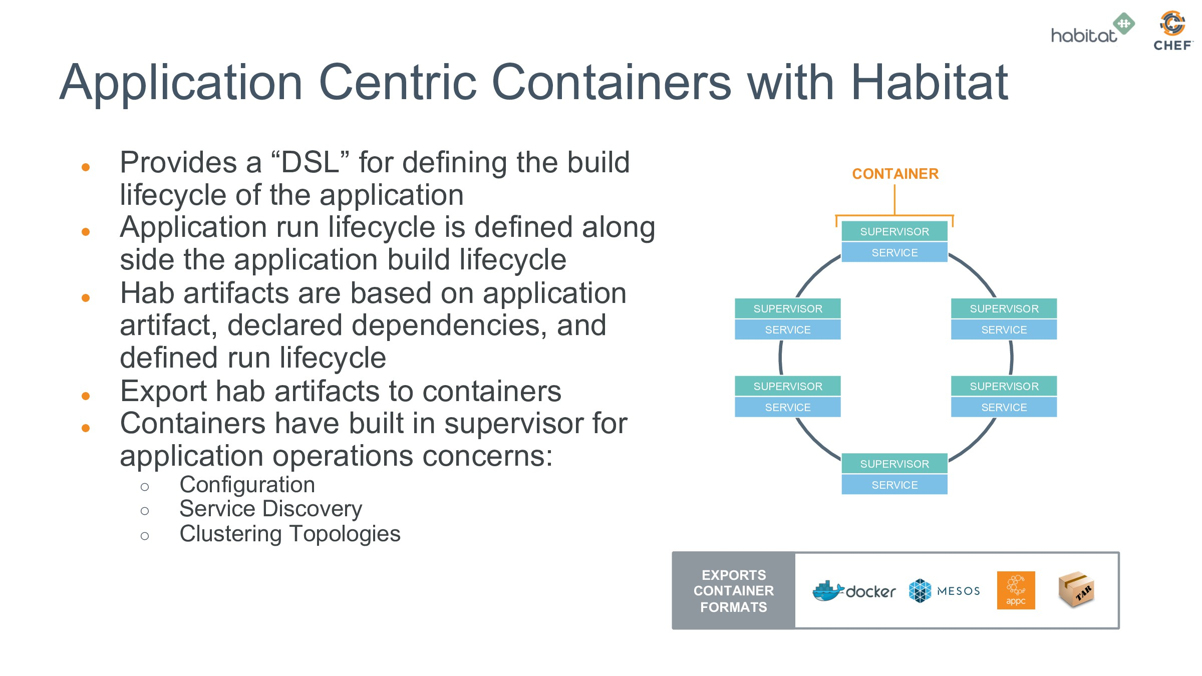 Application Centric Containers with Habitat SER...