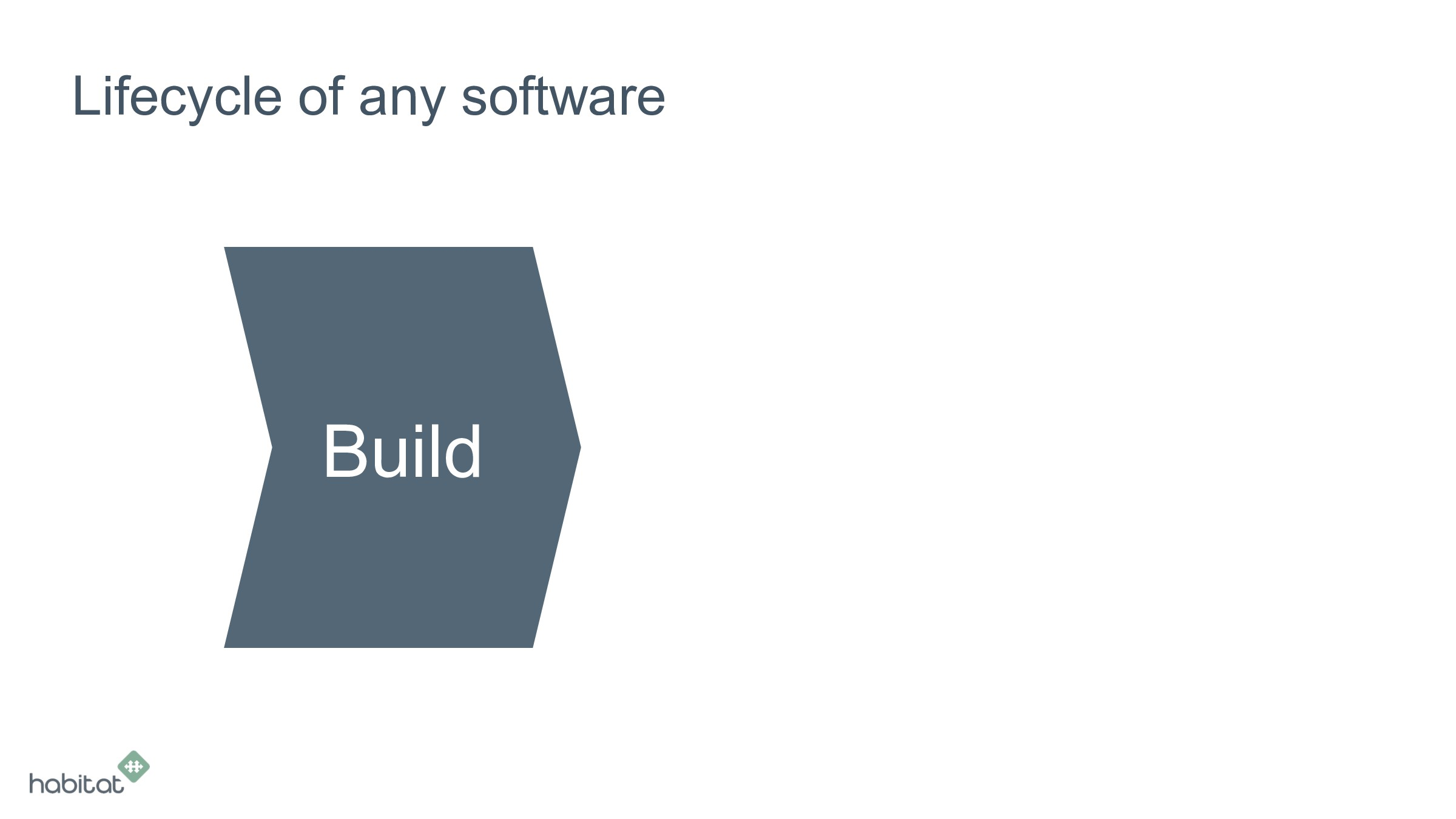 Lifecycle of any software Build