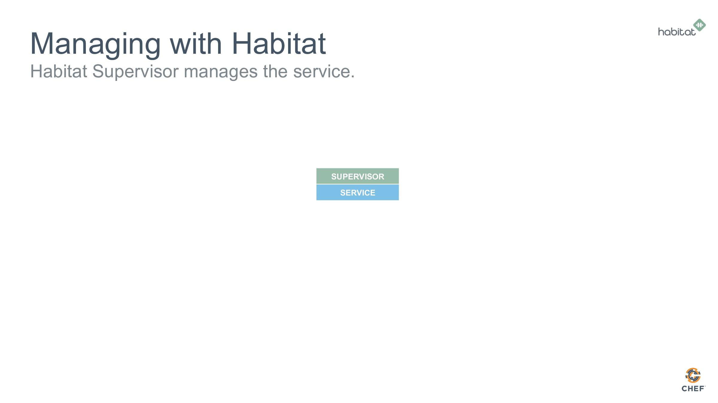 Managing with Habitat Habitat Supervisor manage...