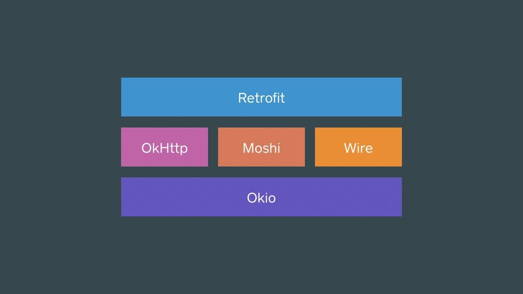 Okio OkHttp Moshi Wire Retrofit
