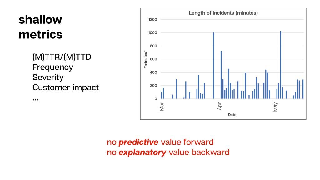 (M)TTR/(M)TTD Frequency Severity Customer impac...