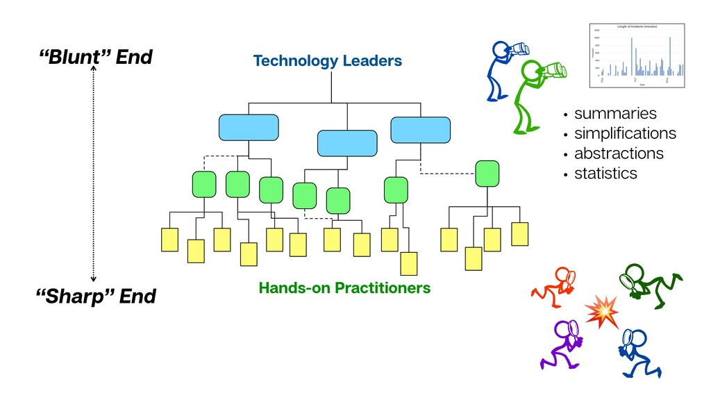 """Blunt"" End ""Sharp"" End Technology Leaders Hand..."