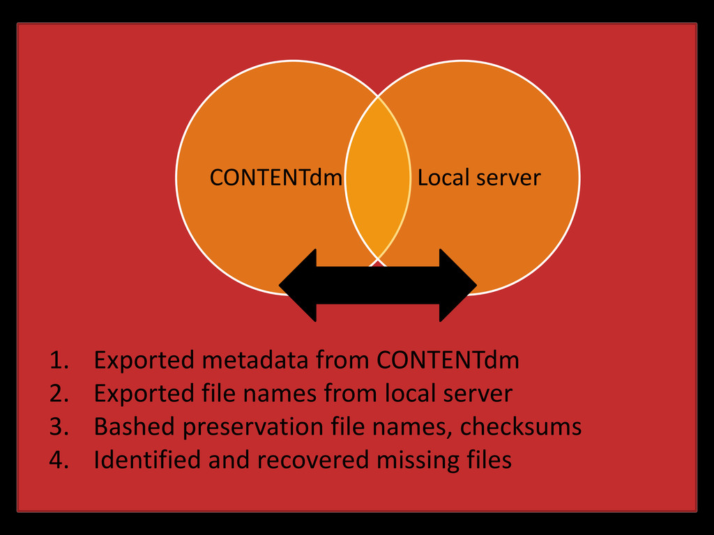 CONTENTdm Local server 1. Exported metadata fro...