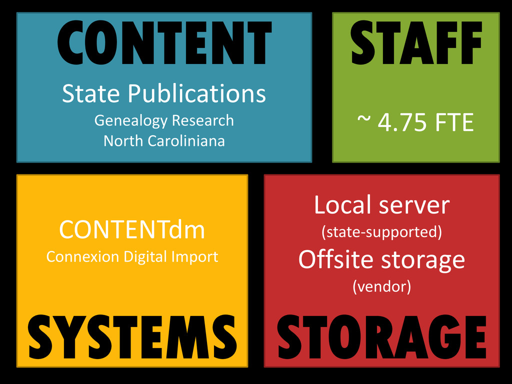 State Publications Genealogy Research North Car...