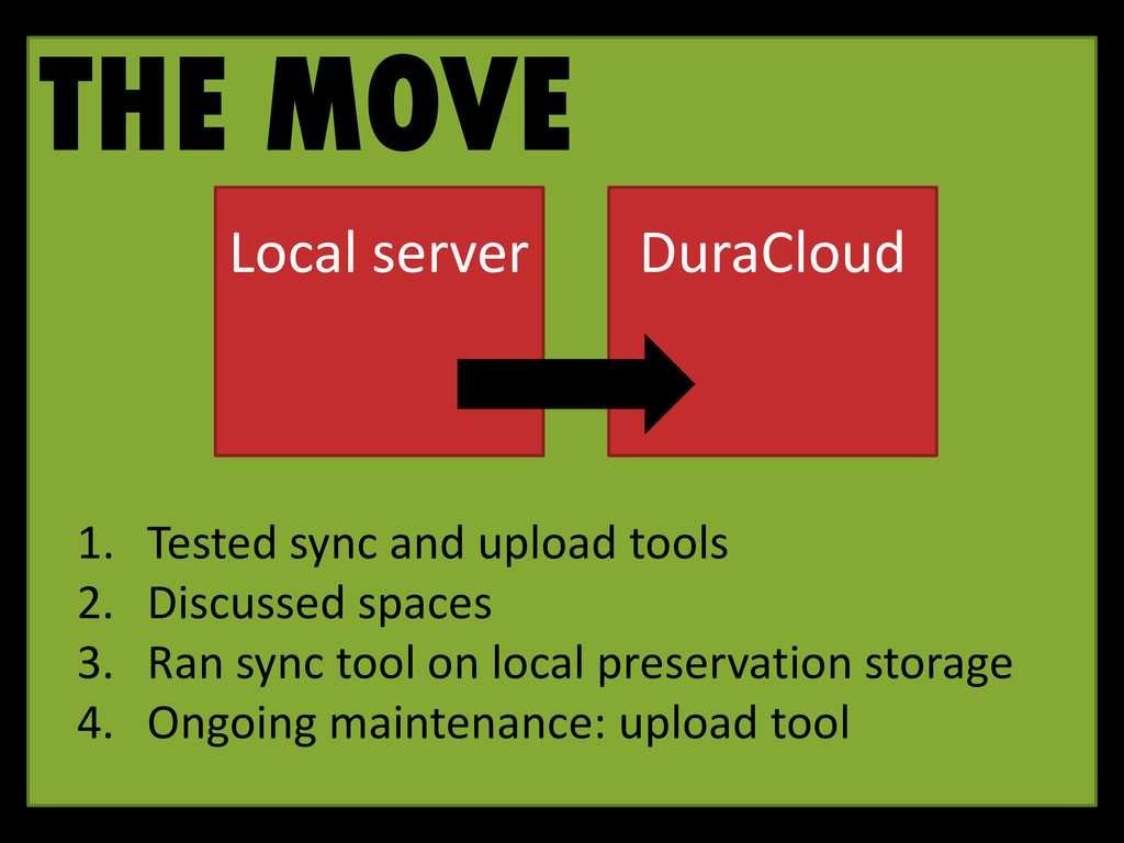 THE MOVE 1. Tested sync and upload tools 2. Dis...