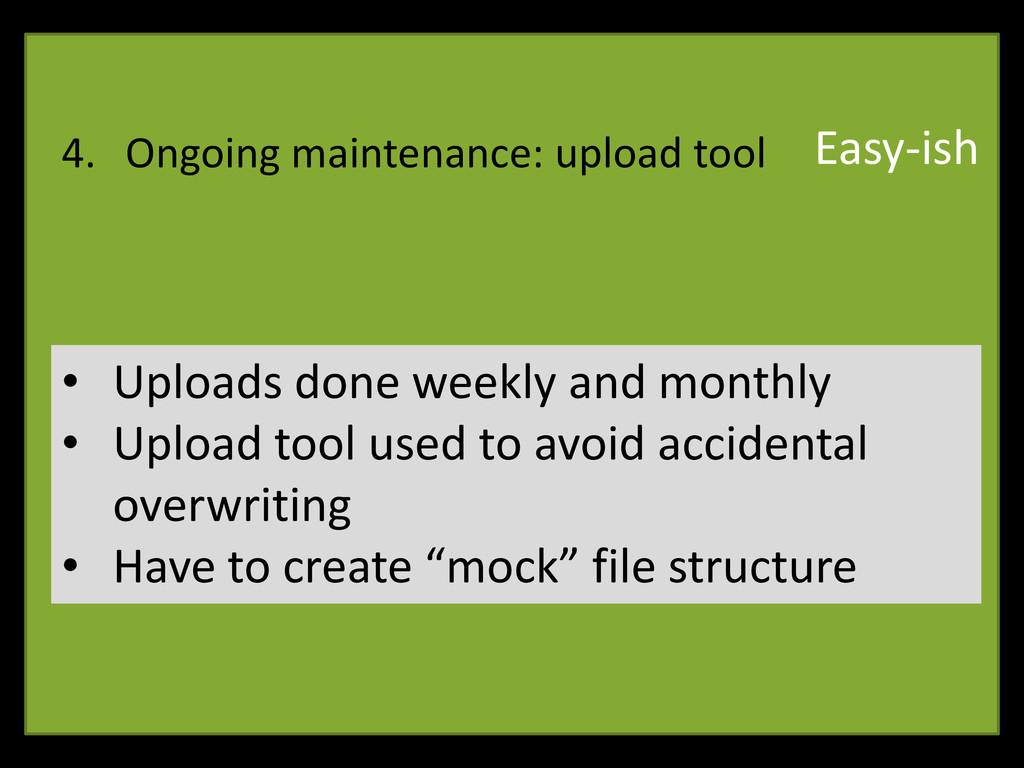 4. Ongoing maintenance: upload tool • Uploads d...