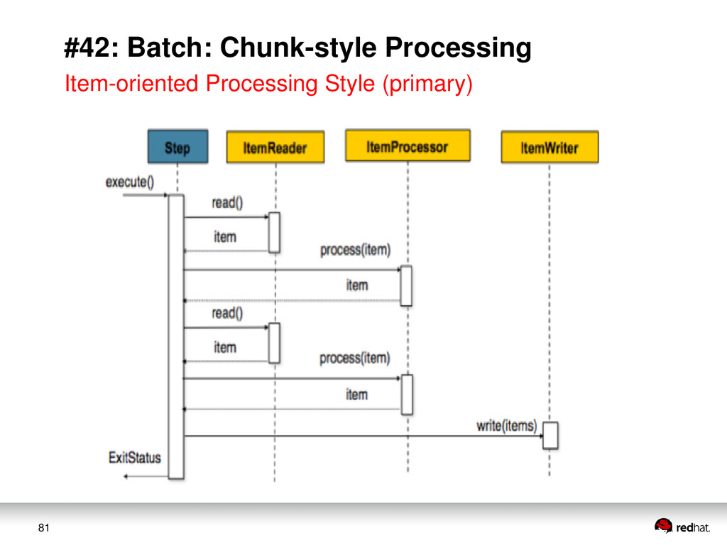 81 #42: Batch: Chunk-style Processing Item-orie...
