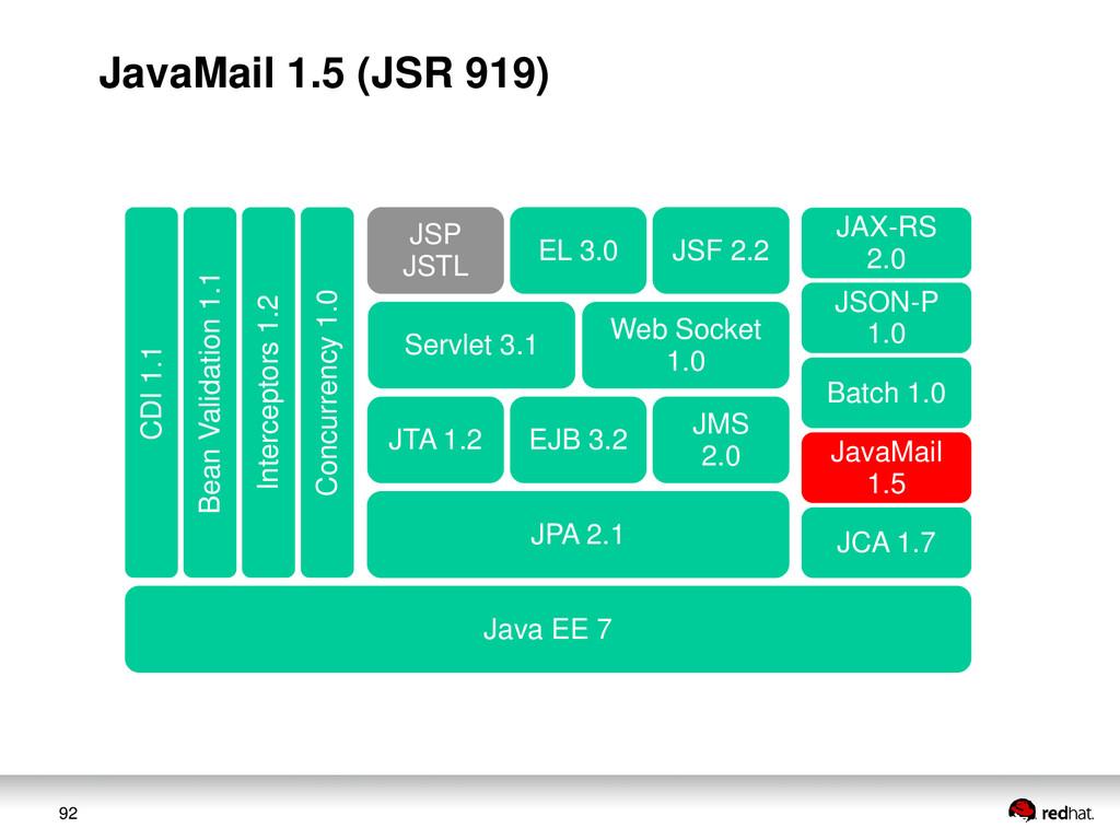 92 JAX-RS 2.0 JSON-P 1.0 Web Socket 1.0 Servlet...