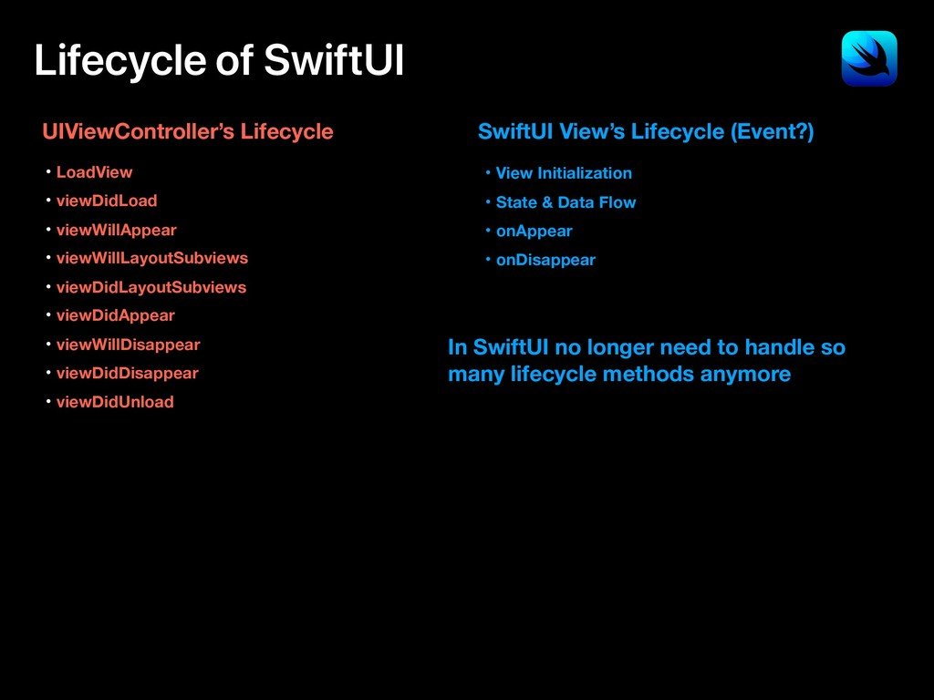 Lifecycle of SwiftUI ɾLoadView ɾviewDidLoad ɾvi...