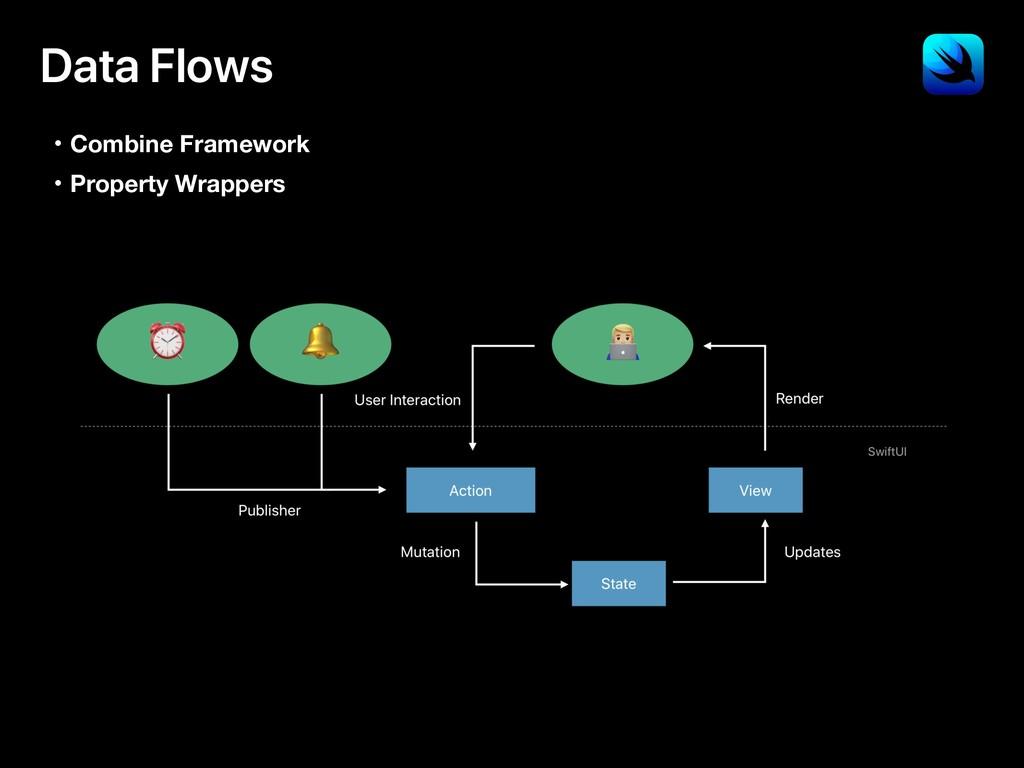Data Flows ɾCombine Framework ɾProperty Wrappers
