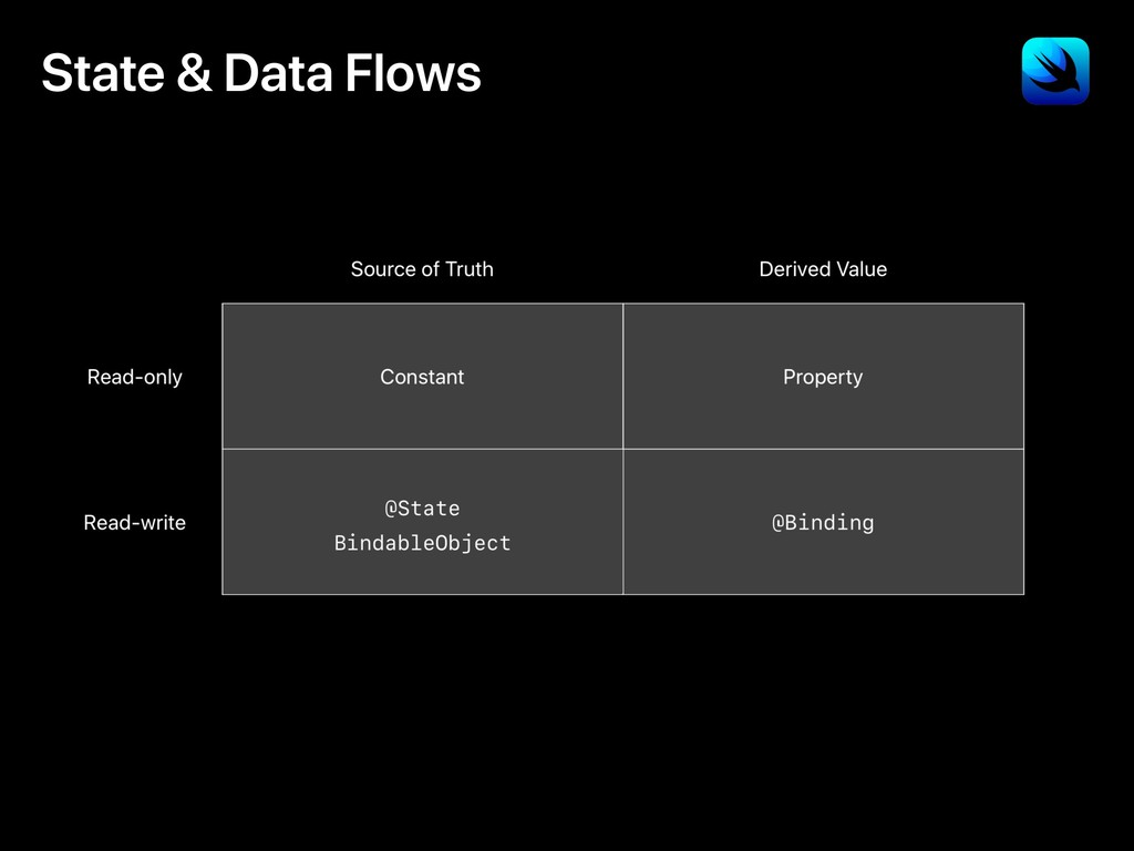 State & Data Flows