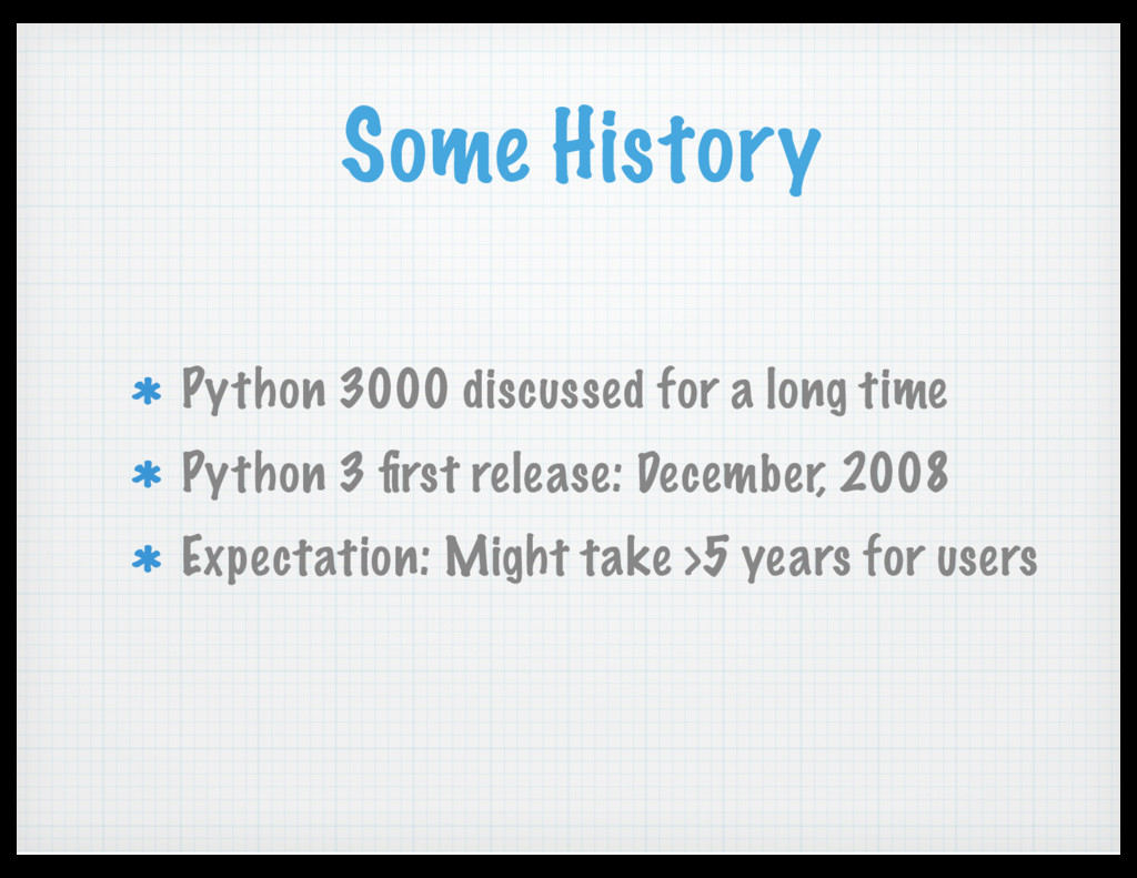 Some History Python 3000 discussed for a long t...