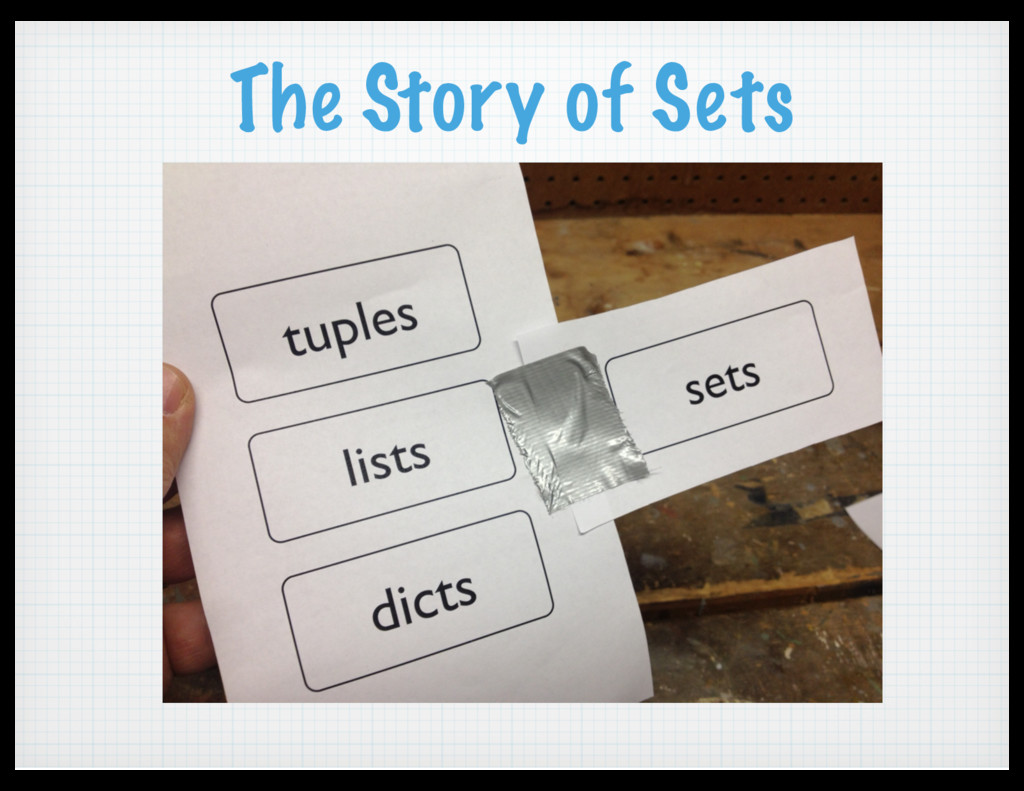 The Story of Sets print ' , '.join([name, str(s...