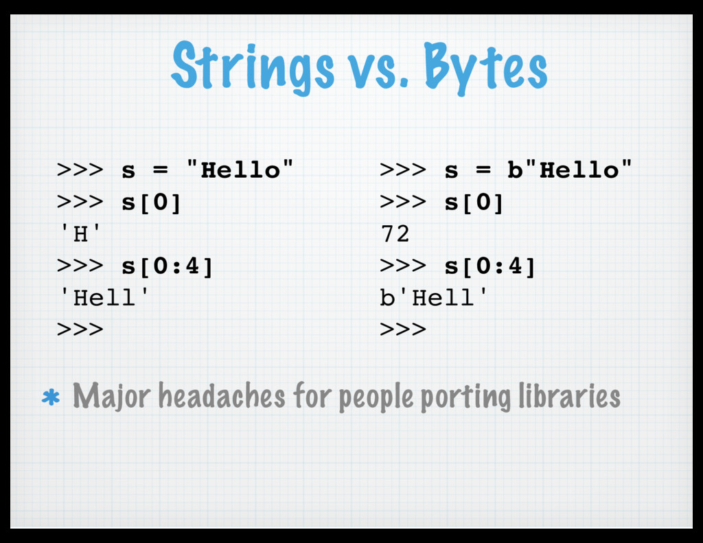 "Strings vs. Bytes >>> s = ""Hello"" >>> s[0] 'H' ..."
