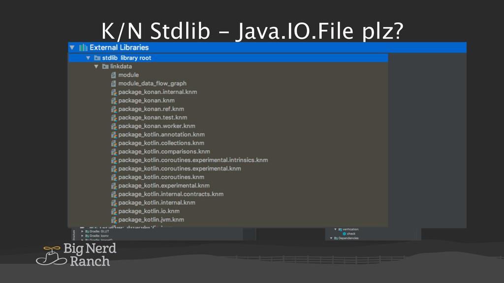 K/N Stdlib - Java.IO.File plz?