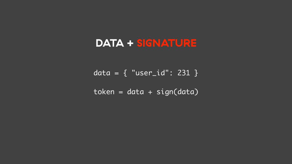 """DATA + SIGNATURE data = { """"user_id"""": 231 } toke..."""