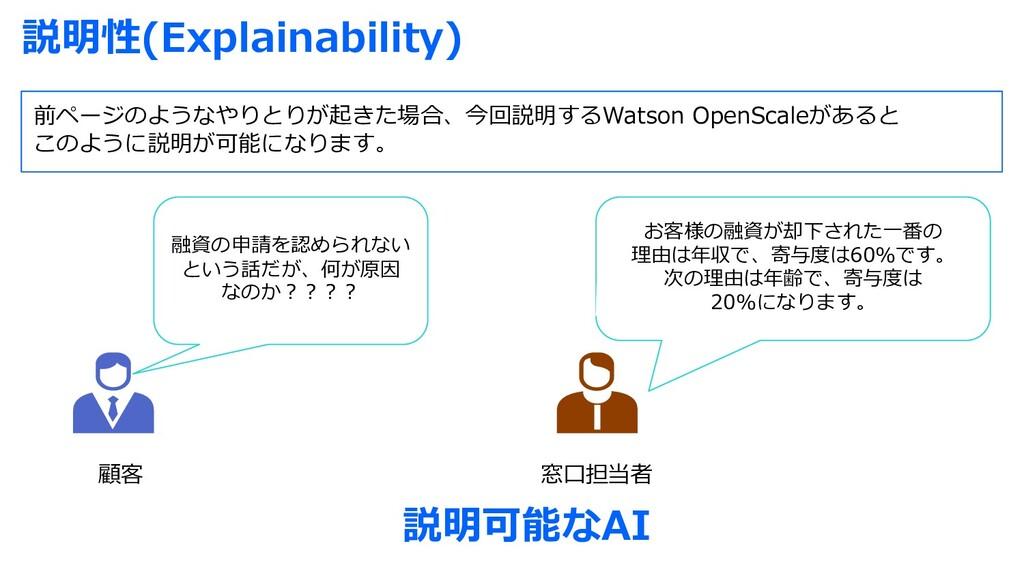 説明性(Explainability) 顧客 窓⼝担当者 融資の申請を認められない という話だ...
