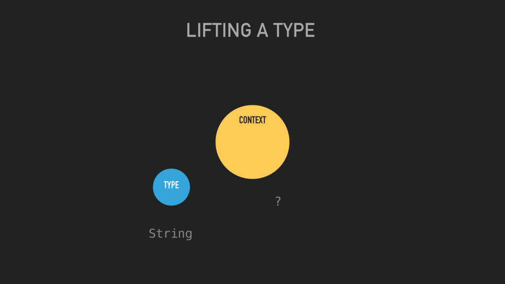 TYPE CONTEXT LIFTING A TYPE String ?