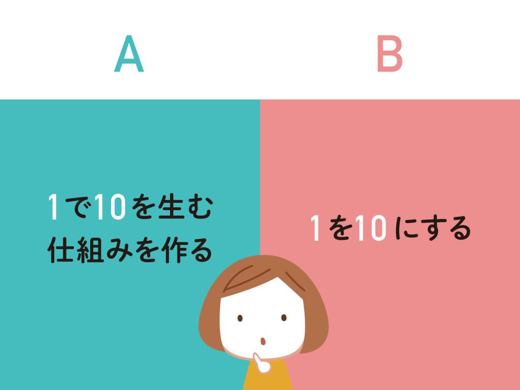 A B 1Ͱ10ΛੜΉ ΈΛ࡞Δ 1Λ10ʹ͢Δ