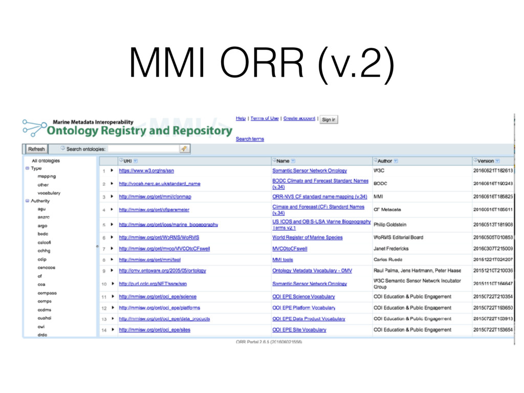 MMI ORR (v.2)