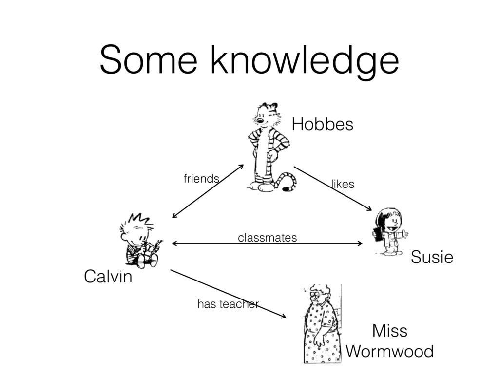 Some knowledge friends has teacher classmates C...