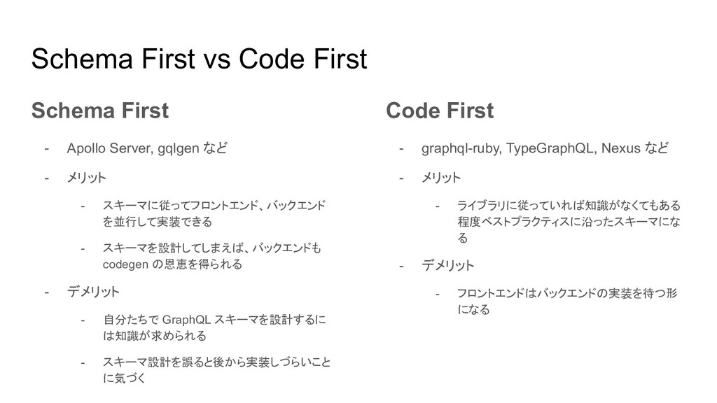 Schema First vs Code First Schema First - Apoll...