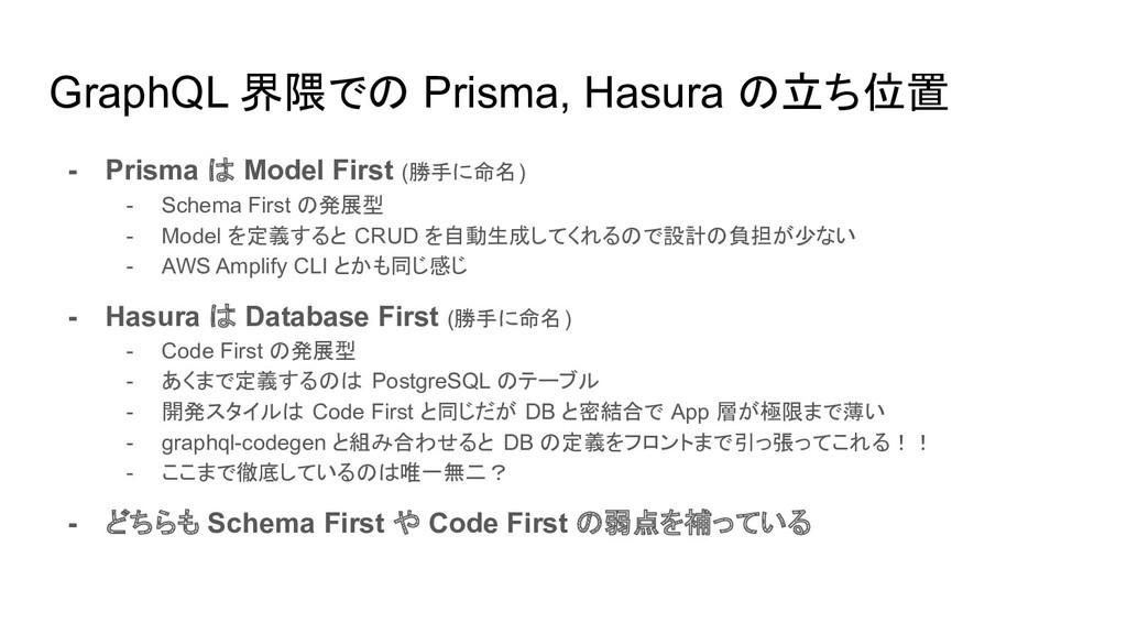 GraphQL 界隈での Prisma, Hasura の立ち位置 - Prisma は Mo...